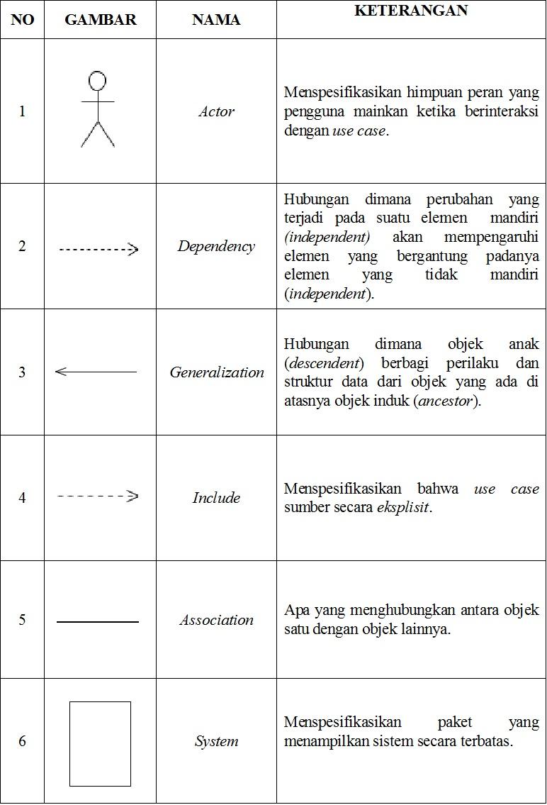 Daftar Simbol 1
