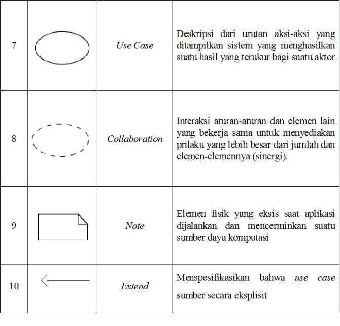 Daftar Simbol 2