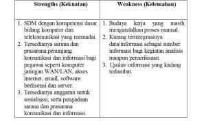 tabel 3.1