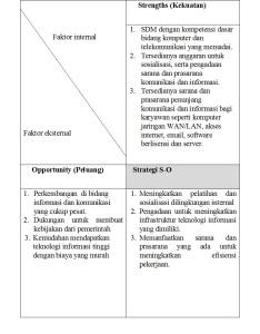 tabel 3.3