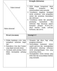 tabel 3.4