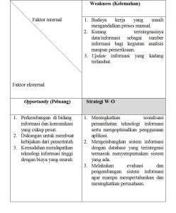 tabel 3.5