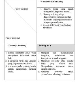 tabel 3.6
