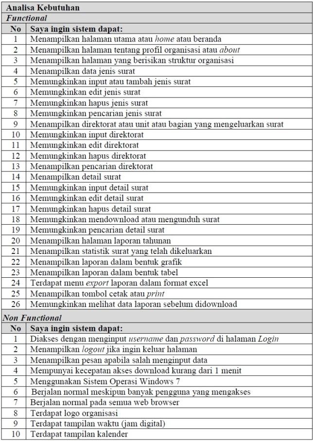 tabel 3.7 elisitasi 1