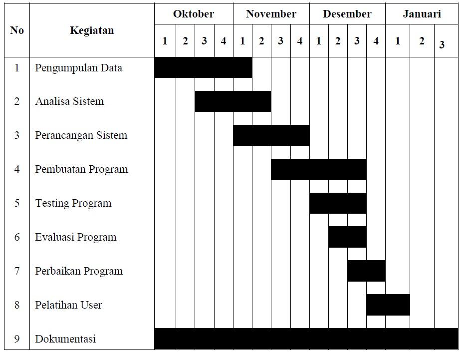 tabel 4.6