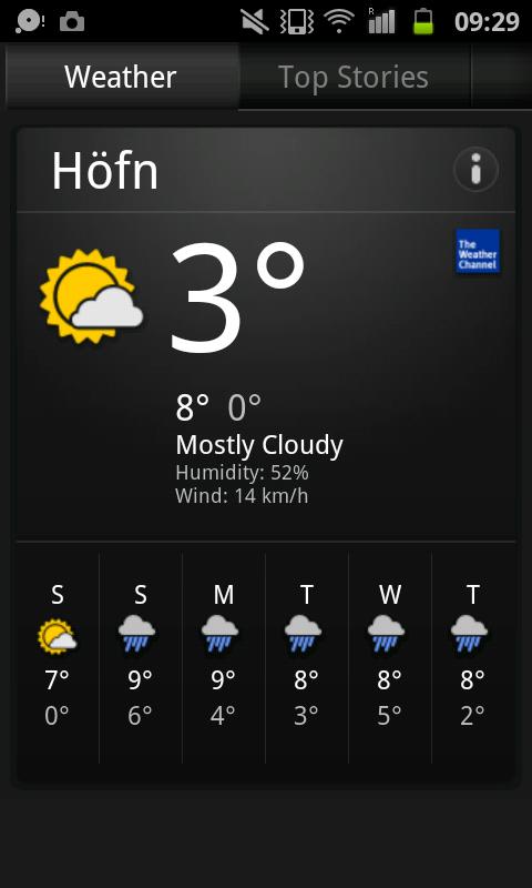 Temperatur Hofn malam itu